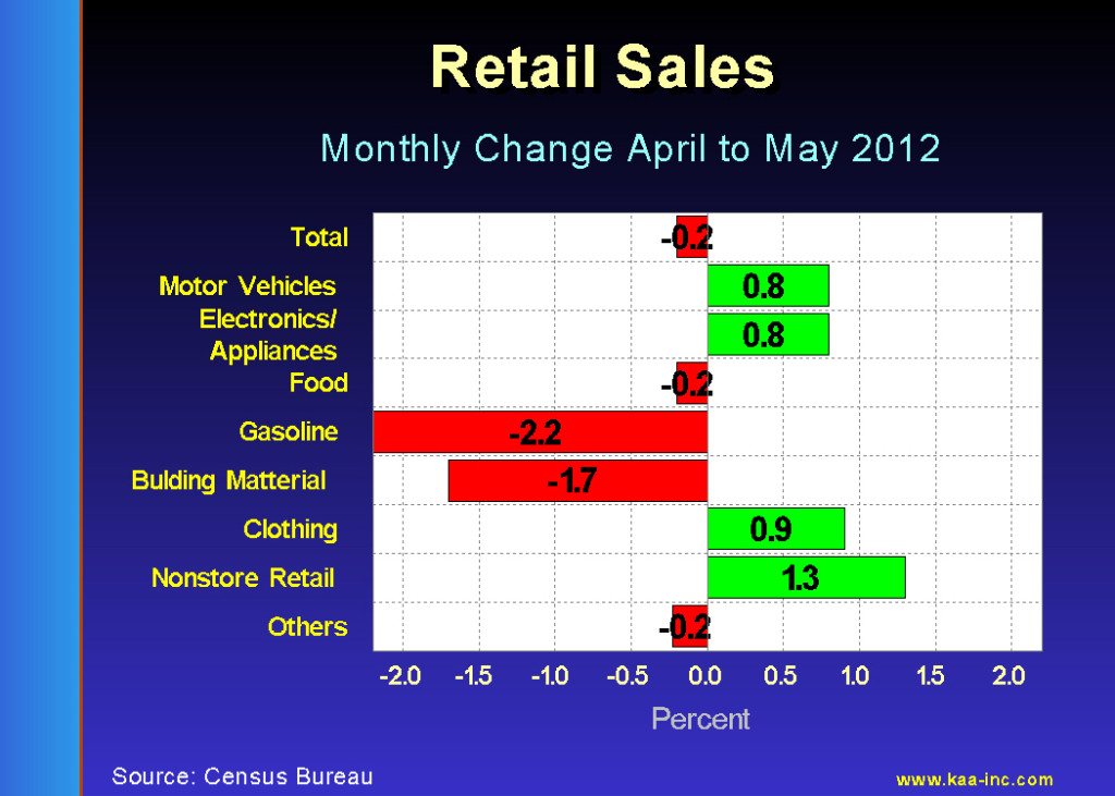 Retail-5-12