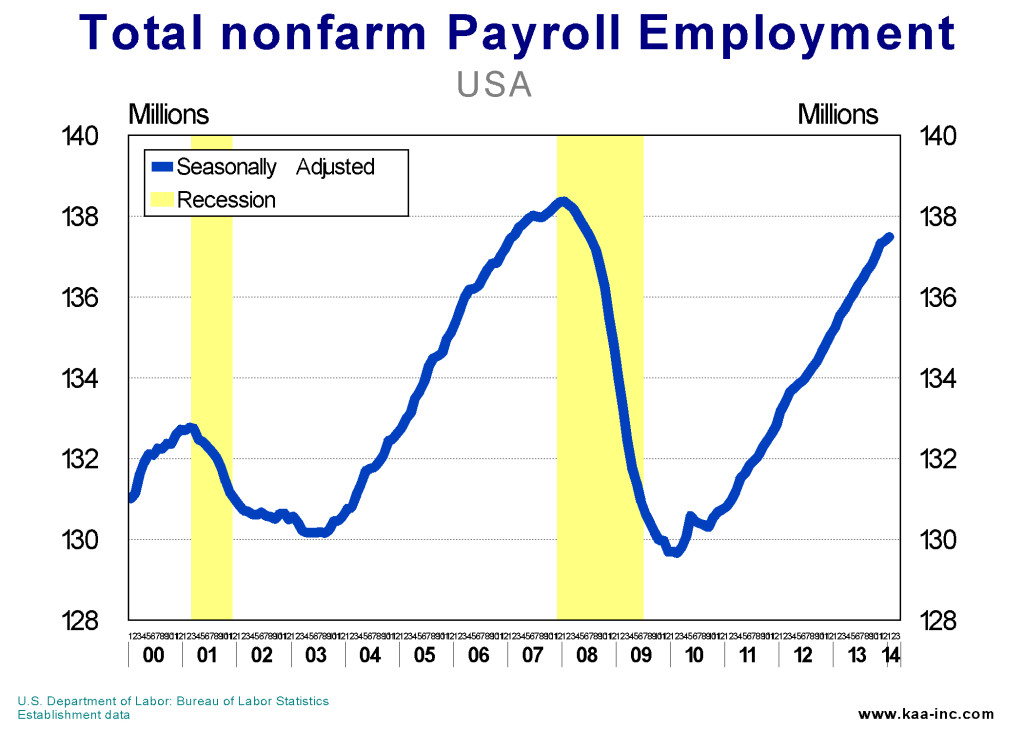 Total-payroll