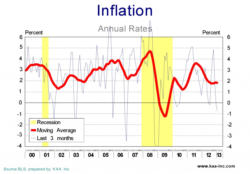 inflation1-1024x716
