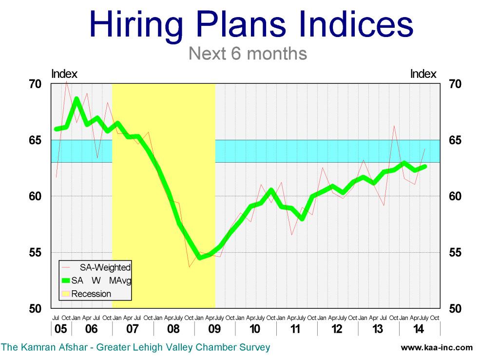 hire+6